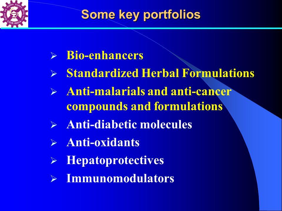 Some key portfolios Bio-enhancers Standardized Herbal Formulations Anti-malarials and anti-cancer compounds and formulations Anti-diabetic molecules A