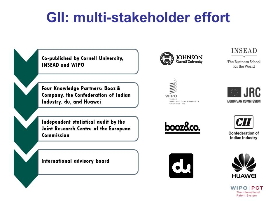 GII: multi-stakeholder effort Co-published by Cornell University, INSEAD and WIPO Four Knowledge Partners: Booz & Company, the Confederation of Indian