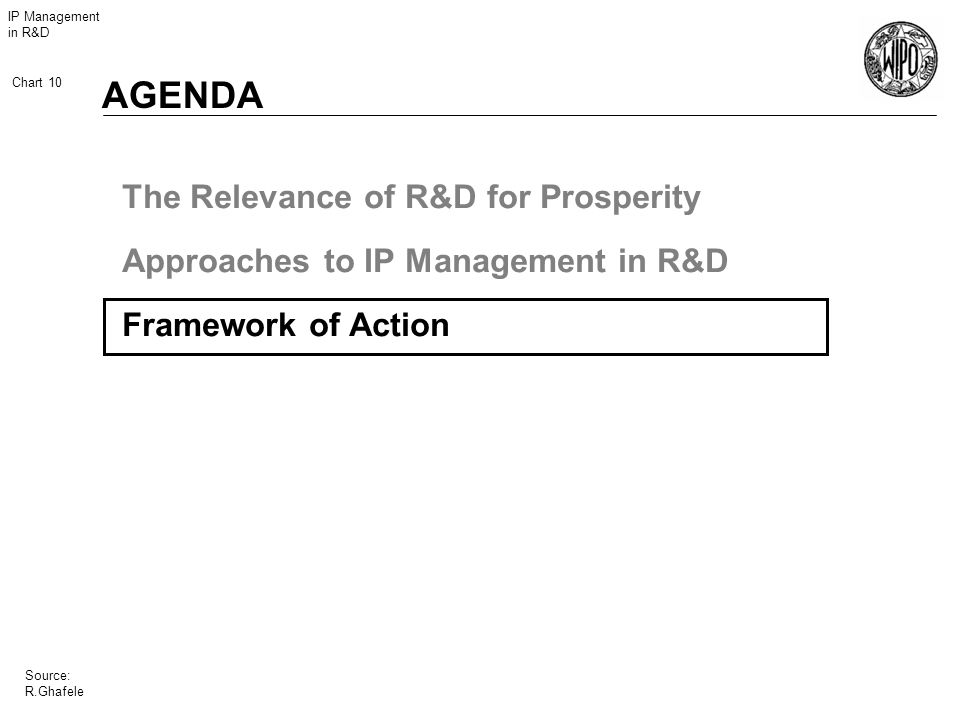 IP Management in R&D Chart 10 Source: R.Ghafele The Relevance of R&D for Prosperity Approaches to IP Management in R&D Framework of Action AGENDA