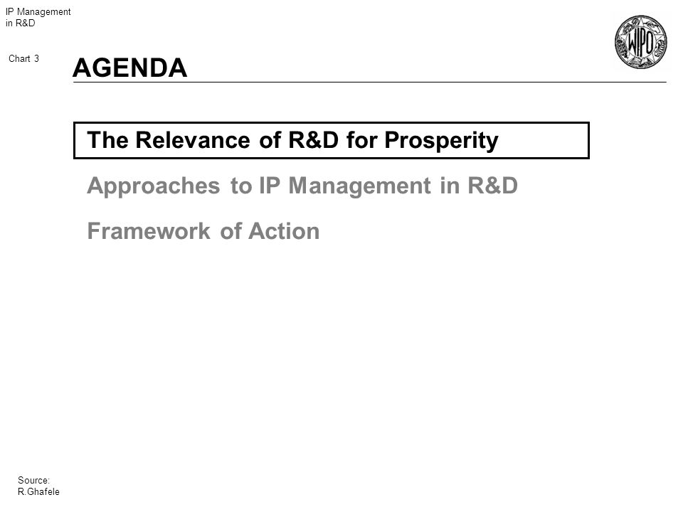 IP Management in R&D Chart 3 Source: R.Ghafele The Relevance of R&D for Prosperity Approaches to IP Management in R&D Framework of Action AGENDA