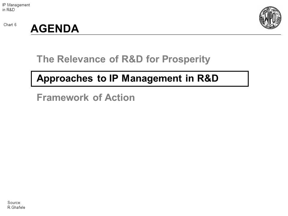 IP Management in R&D Chart 6 Source: R.Ghafele The Relevance of R&D for Prosperity Approaches to IP Management in R&D Framework of Action AGENDA