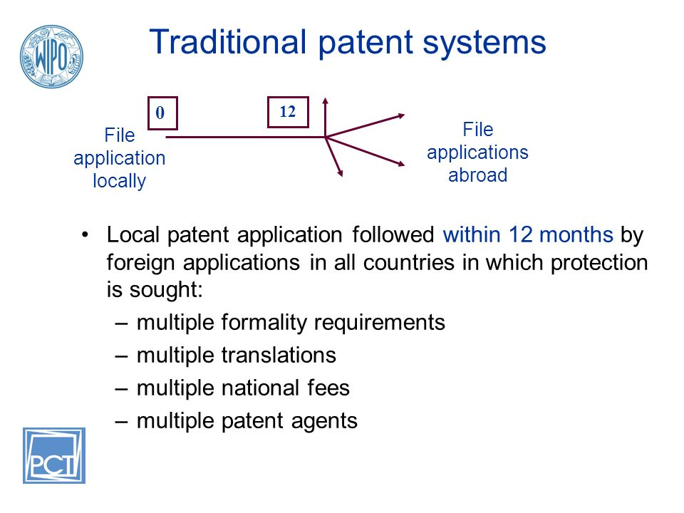Traditional patent systems Local patent application followed within 12 months by foreign applications in all countries in which protection is sought: –multiple formality requirements –multiple translations –multiple national fees –multiple patent agents File applications abroad 12 0 File application locally