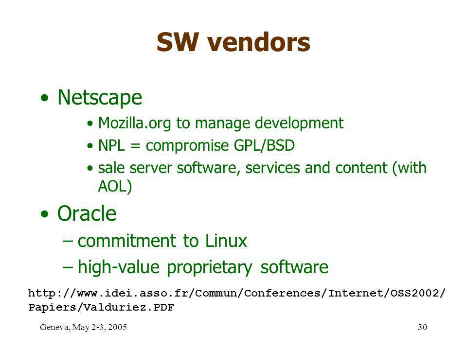 Geneva, May 2-3, 200530 SW vendors Netscape Mozilla.org to manage development NPL = compromise GPL/BSD sale server software, services and content (with AOL) Oracle –commitment to Linux –high-value proprietary software http://www.idei.asso.fr/Commun/Conferences/Internet/OSS2002/ Papiers/Valduriez.PDF