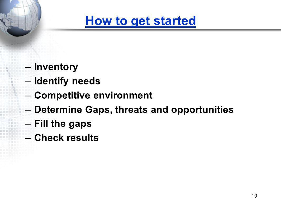10 How to get started –Inventory –Identify needs –Competitive environment –Determine Gaps, threats and opportunities –Fill the gaps –Check results