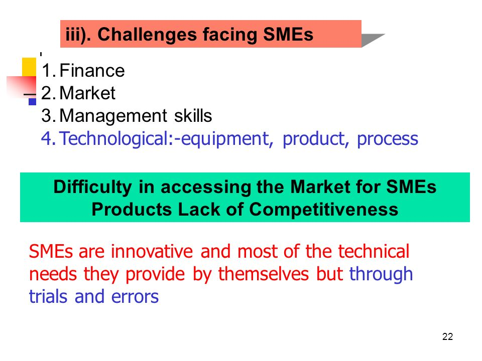 22 1.Finance 2.Market 3.Management skills 4.Technological:-equipment, product, process iii). Challenges facing SMEs Difficulty in accessing the Market