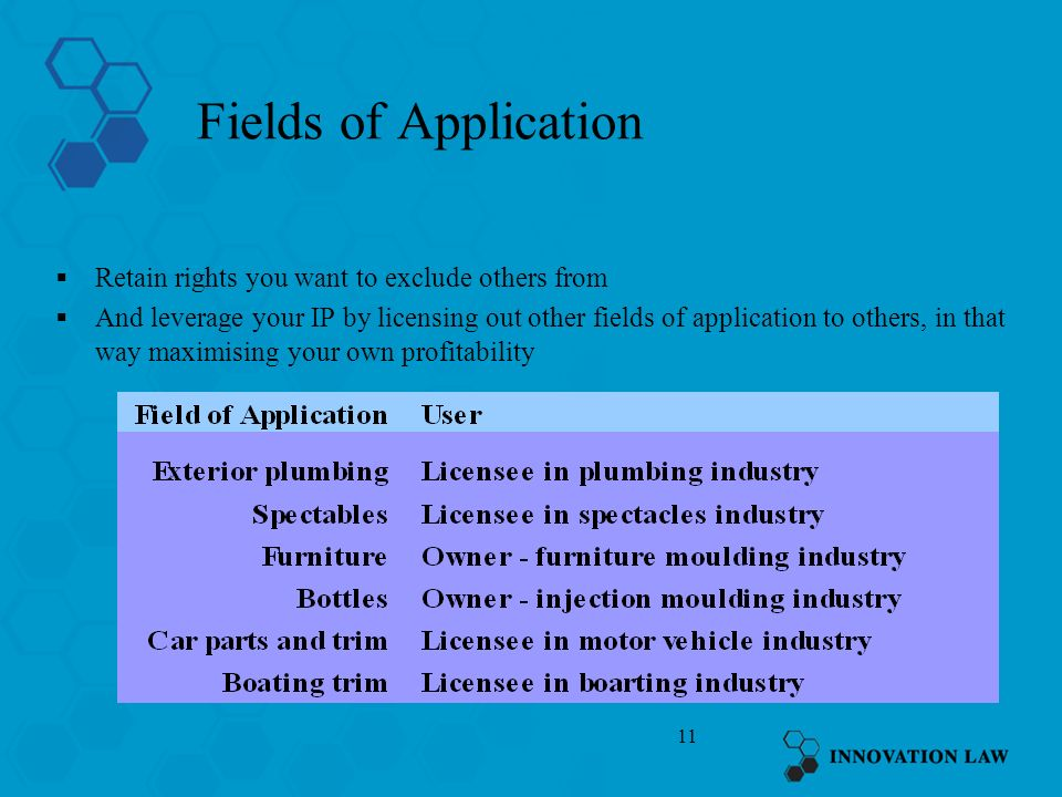11 Fields of Application Retain rights you want to exclude others from And leverage your IP by licensing out other fields of application to others, in