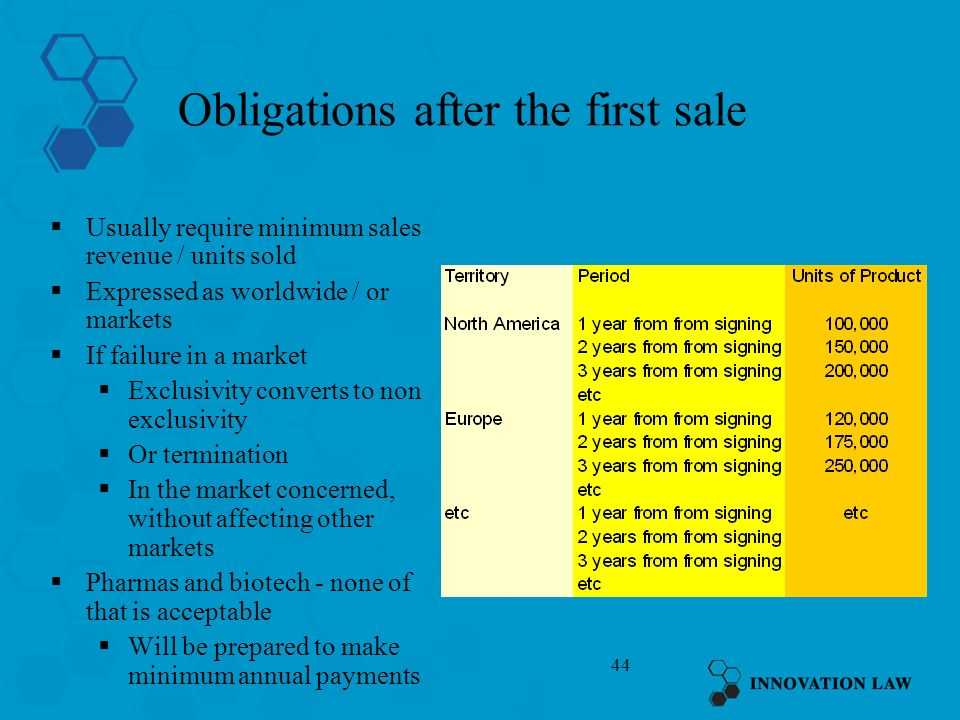 44 Obligations after the first sale Usually require minimum sales revenue / units sold Expressed as worldwide / or markets If failure in a market Excl