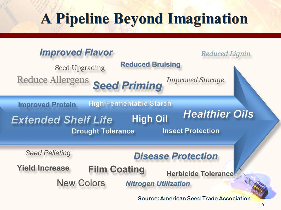 16 A Pipeline Beyond Imagination Source: American Seed Trade Association
