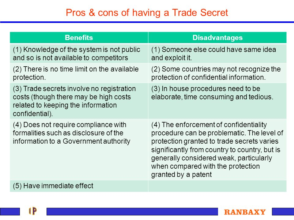 Pros & cons of having a Trade Secret BenefitsDisadvantages (1) Knowledge of the system is not public and so is not available to competitors (1) Someon