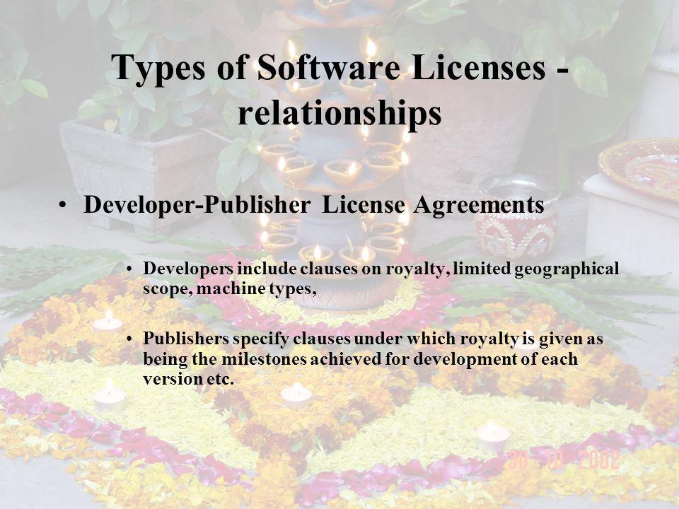 Types of Software Licenses - relationships Developer-Publisher License Agreements Developers include clauses on royalty, limited geographical scope, m