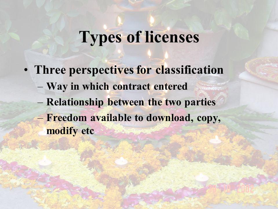 Types of licenses Three perspectives for classification –Way in which contract entered –Relationship between the two parties –Freedom available to dow
