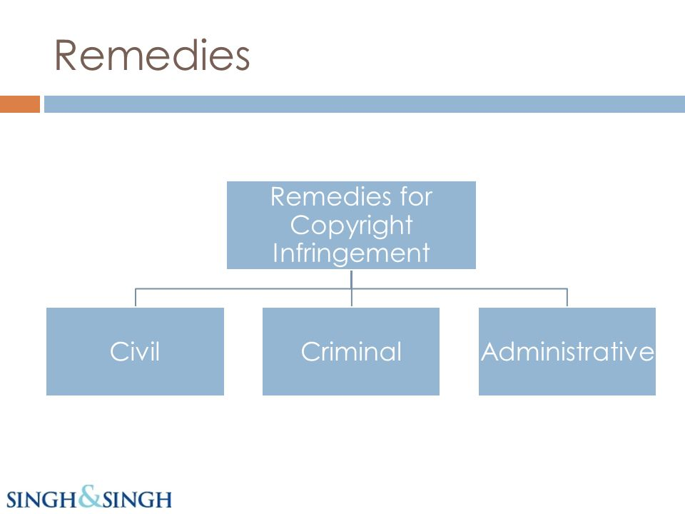 Remedies Remedies for Copyright Infringement CivilCriminalAdministrative
