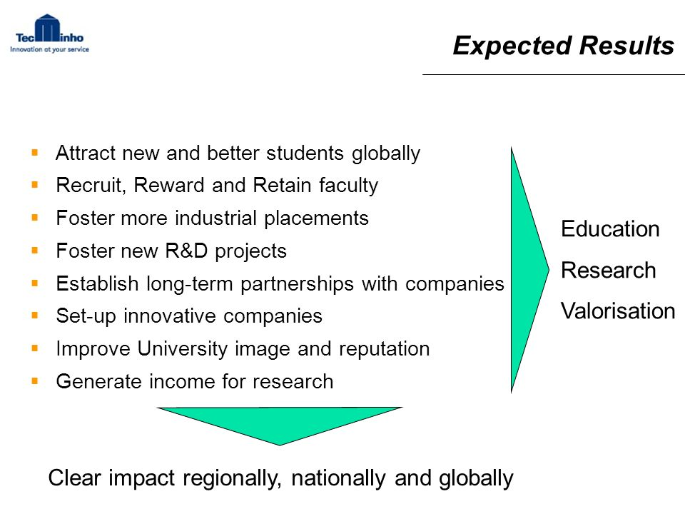 Attract new and better students globally Recruit, Reward and Retain faculty Foster more industrial placements Foster new R&D projects Establish long-term partnerships with companies Set-up innovative companies Improve University image and reputation Generate income for research Education Research Valorisation Clear impact regionally, nationally and globally Expected Results