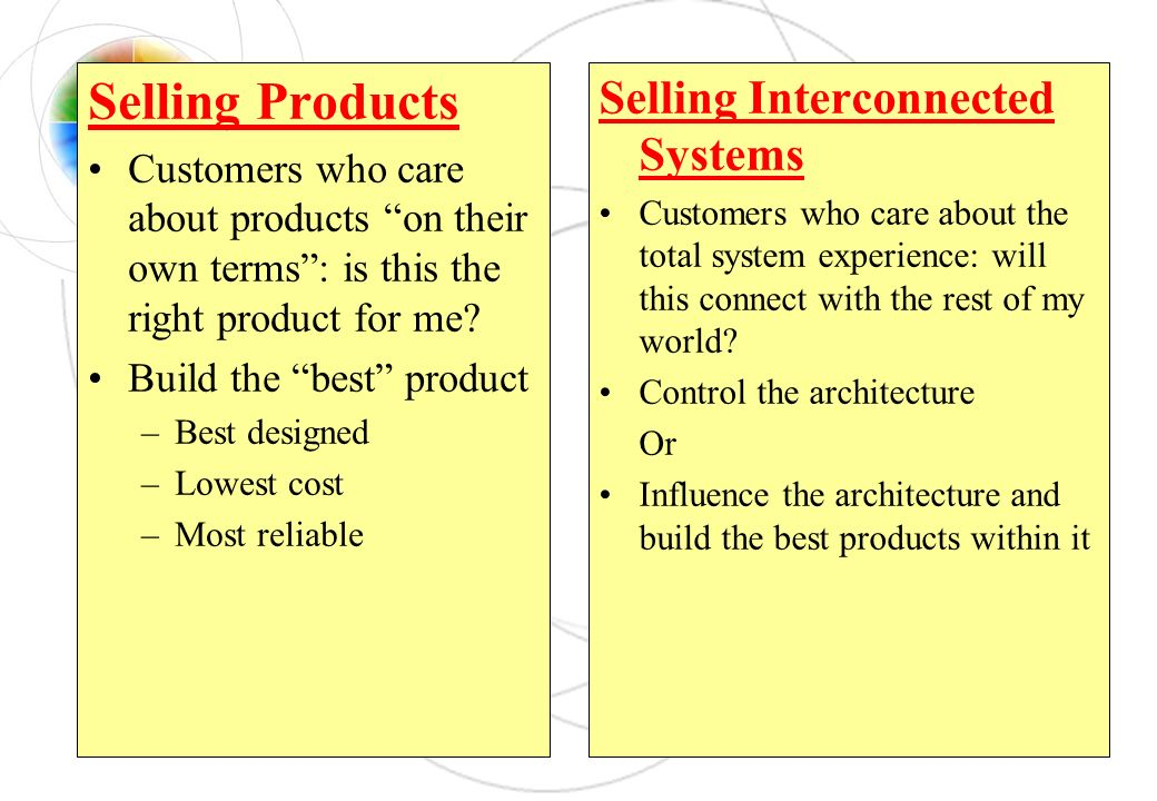 Selling Products Customers who care about products on their own terms: is this the right product for me? Build the best product –Best designed –Lowest