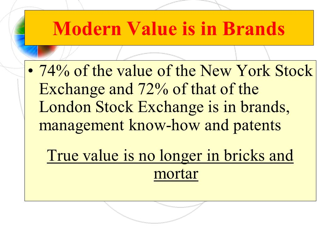 Modern Value is in Brands 74% of the value of the New York Stock Exchange and 72% of that of the London Stock Exchange is in brands, management know-h