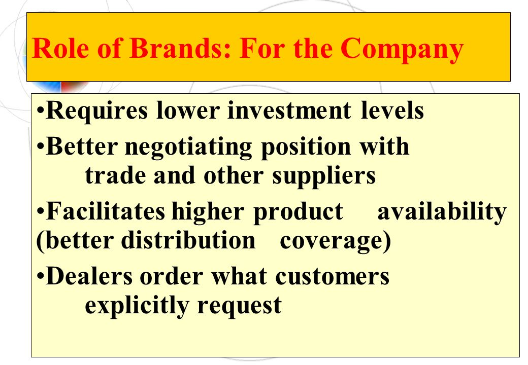 Role of Brands: For the Company Requires lower investment levels Better negotiating position with trade and other suppliers Facilitates higher product