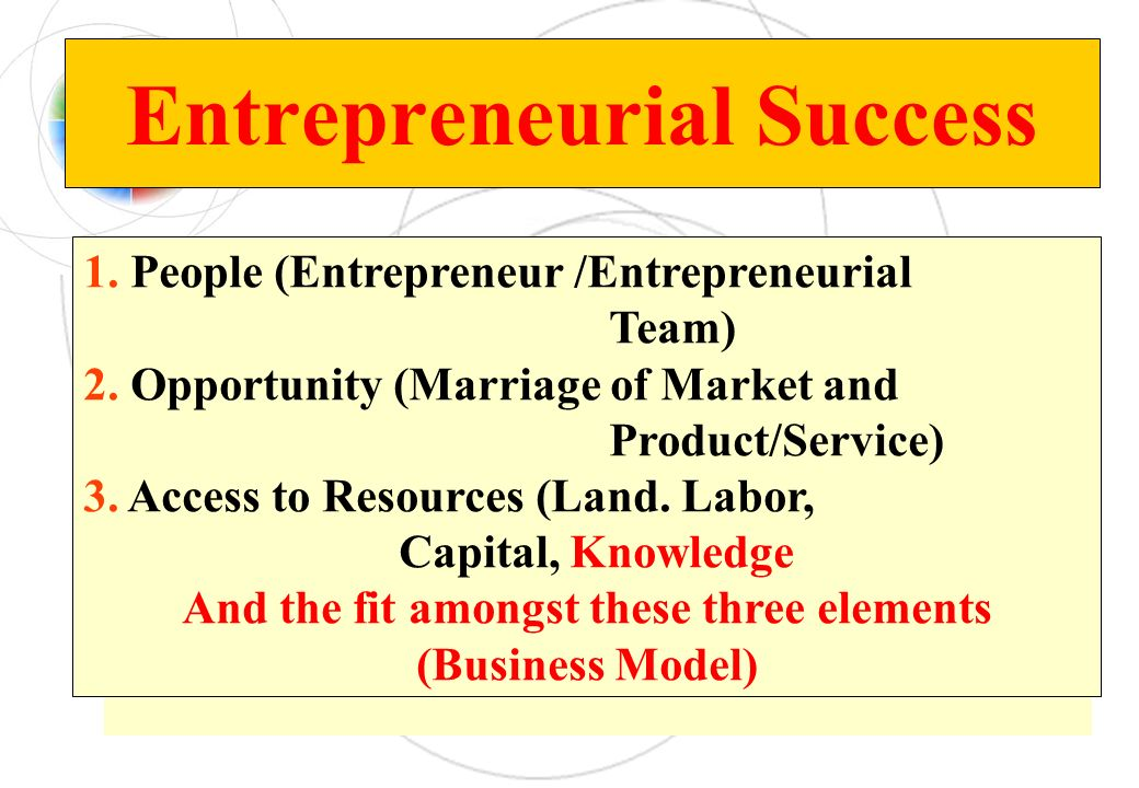 Entrepreneurial Success 1. People (Entrepreneur /Entrepreneurial Team) 2. Opportunity (Marriage of Market and Product/Service) 3. Access to Resources