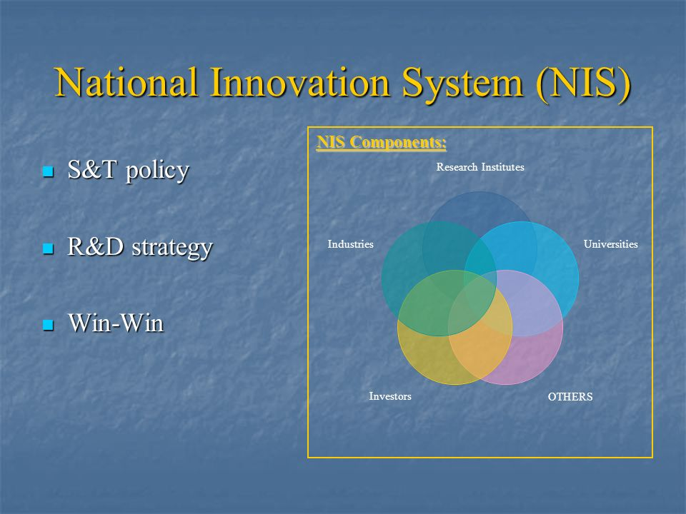National Innovation System (NIS) S&T policy S&T policy R&D strategy R&D strategy Win-Win Win-Win NIS Components: