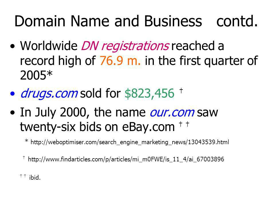 Domain Name and Business contd. Worldwide DN registrations reached a record high of 76.9 m.