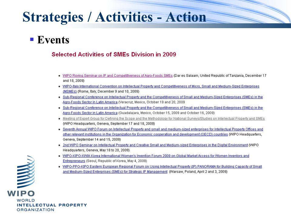 Strategies / Activities - Action Events