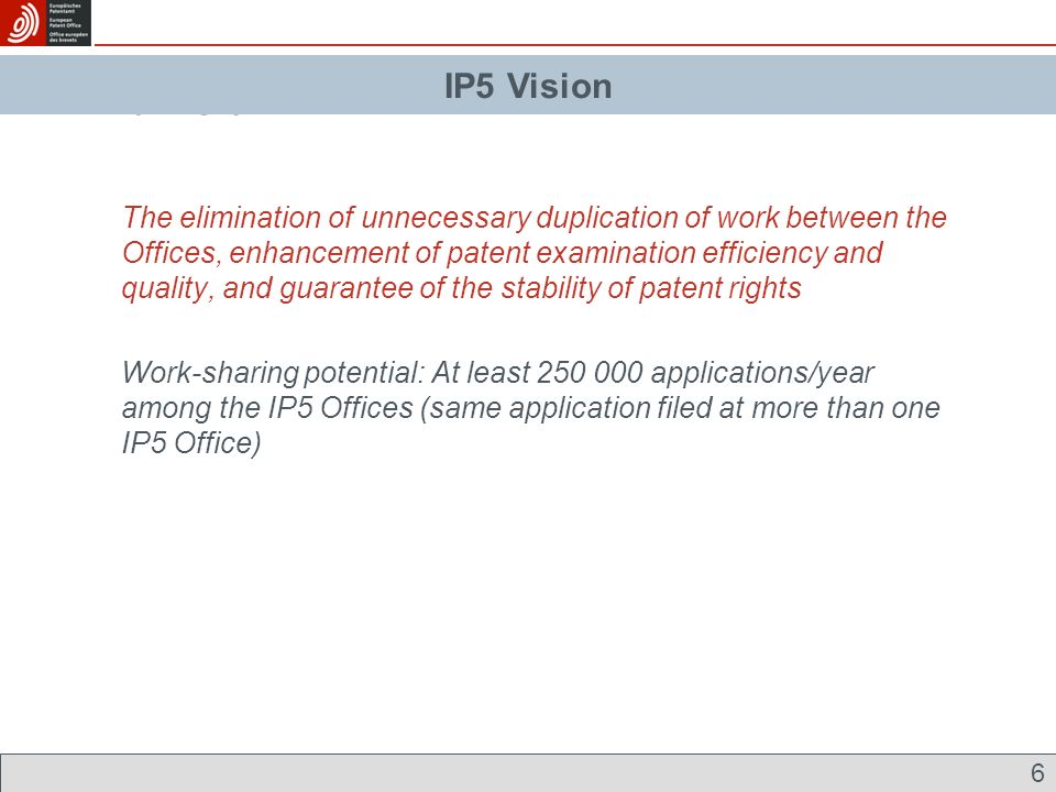 6 IP5 Vision The elimination of unnecessary duplication of work between the Offices, enhancement of patent examination efficiency and quality, and guarantee of the stability of patent rights Work-sharing potential: At least 250 000 applications/year among the IP5 Offices (same application filed at more than one IP5 Office) IP5 Vision