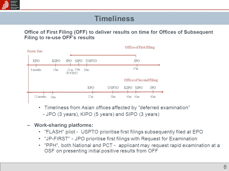 9 Progress WG2 - IT-related Business Processes Well-functioning work-sharing platform since 1970 Timeliness guaranteed WIPO PCT Roadmap delivering improvements: –EPO implemented Supplementary International Search (SIS) in 2010 –EPO engaged in Collaborative Search and Examination pilot with USPTO and KIPO –EPO to deliver second written opinions in Chapter II from 1 October for projected negative IPERs due after 1 December 2011 Patent Cooperation Treaty (PCT)