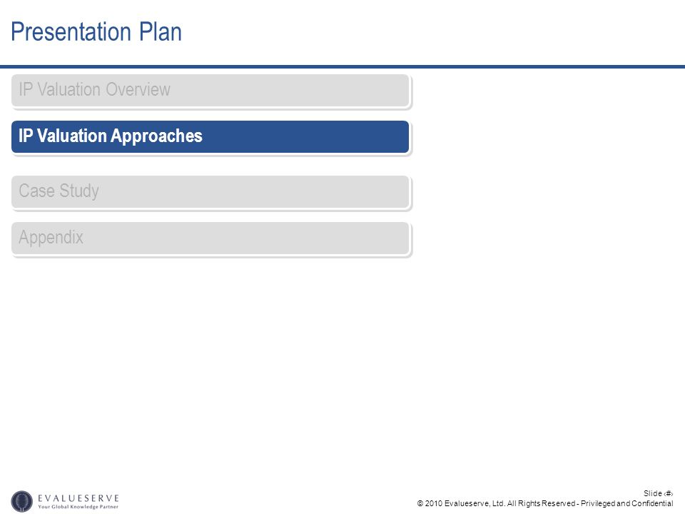 © 2010 Evalueserve, Ltd. All Rights Reserved - Privileged and Confidential Slide 11 Presentation Plan Case Study Appendix IP Valuation Overview IP Val
