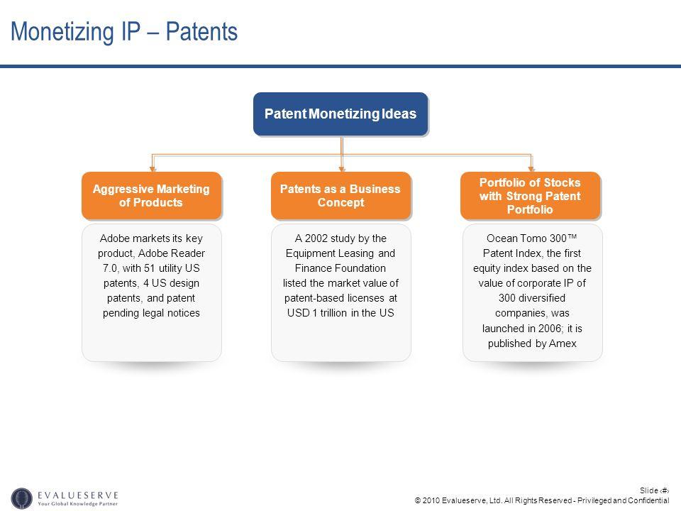 © 2010 Evalueserve, Ltd. All Rights Reserved - Privileged and Confidential Slide 13 Monetizing IP – Patents Patent Monetizing Ideas Aggressive Marketi