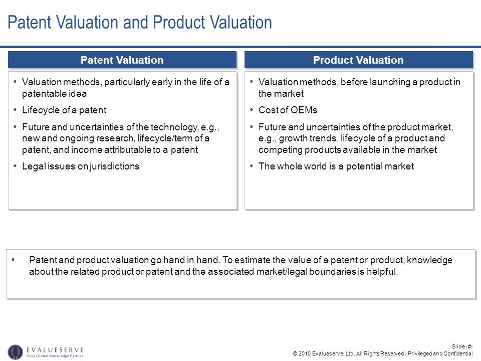 © 2010 Evalueserve, Ltd. All Rights Reserved - Privileged and Confidential Slide 15 Patent and product valuation go hand in hand. To estimate the valu