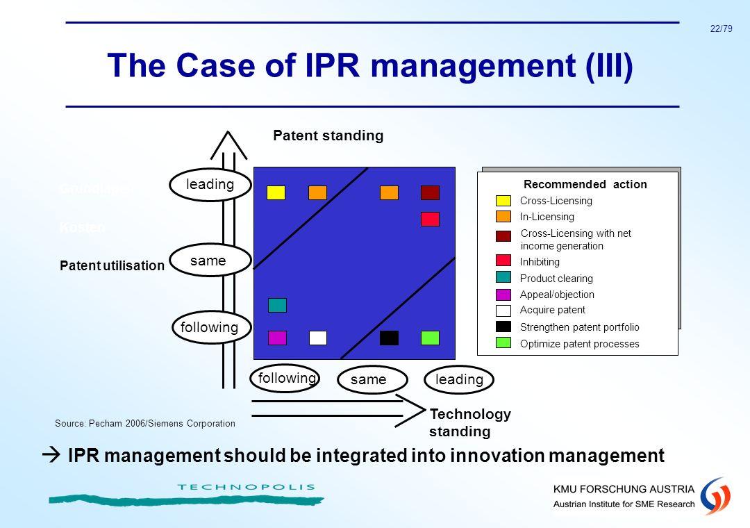 22/79 The Case of IPR management (III) IPR management should be integrated into innovation management Grundlagen Kosten Patent utilisation Recommended