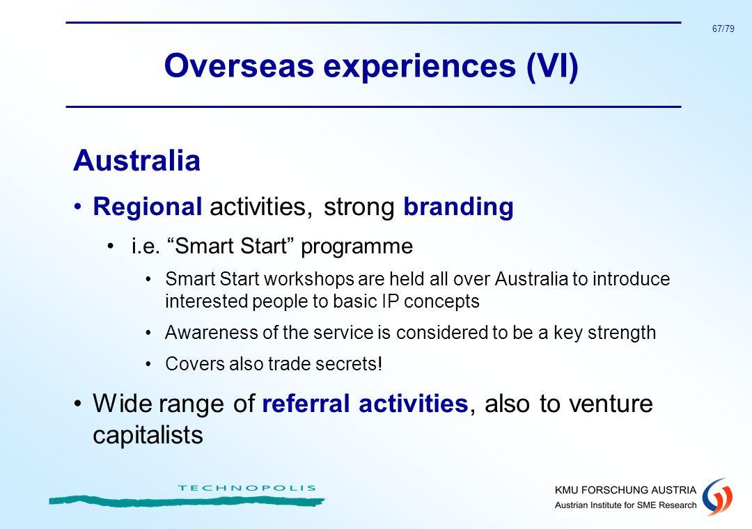 67/79 Overseas experiences (VI) Australia Regional activities, strong branding i.e. Smart Start programme Smart Start workshops are held all over Aust