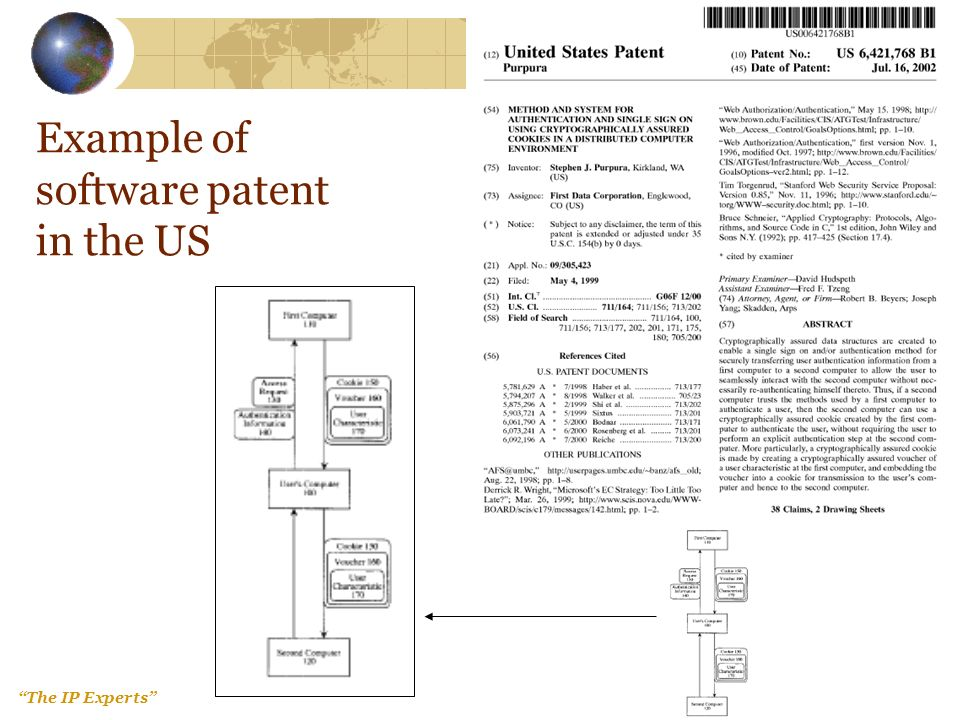 The IP Experts Example of software patent in the US