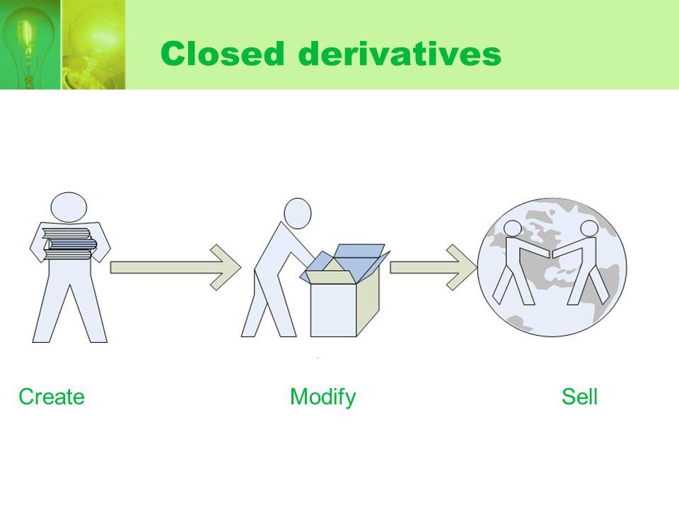 Closed derivatives CreateModifySell