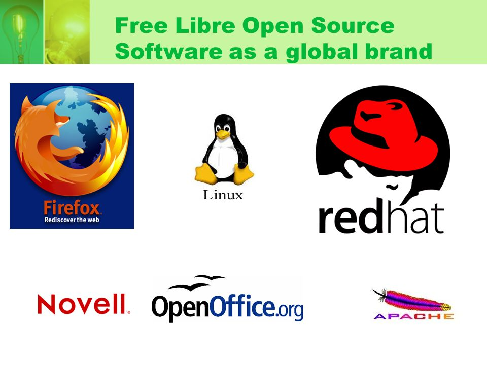 Free Libre Open Source Software as a global brand