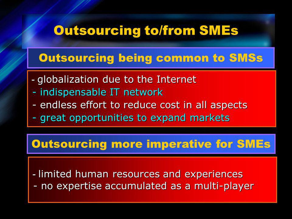 Outsourcing to/from SMEs Outsourcing being common to SMSs Outsourcing more imperative for SMEs - globalization due to the Internet - globalization due