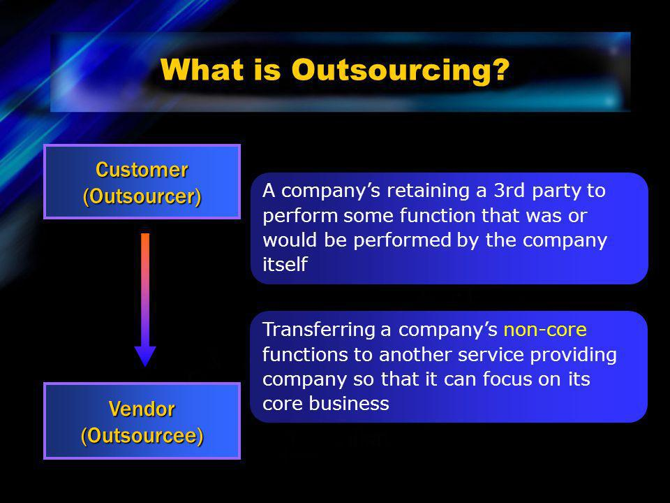 What is Outsourcing? Vendor(Outsourcee) A companys retaining a 3rd party to perform some function that was or would be performed by the company itself