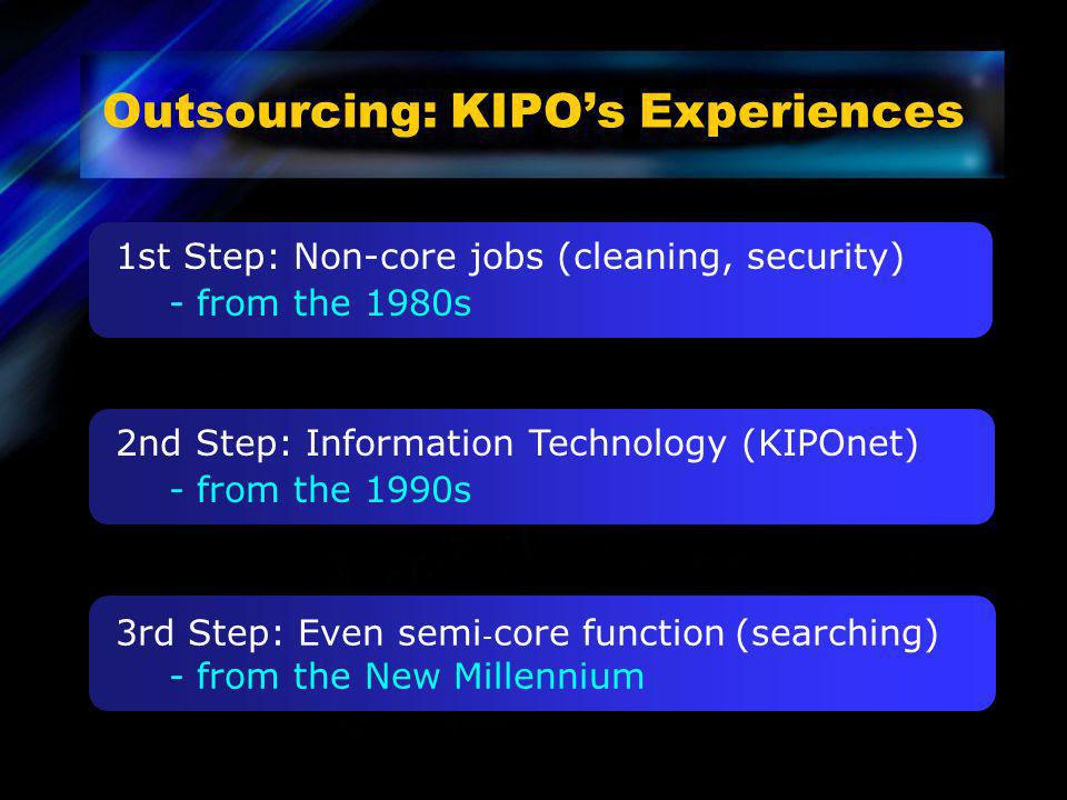 Outsourcing: KIPOs Experiences 1st Step: Non-core jobs (cleaning, security) - from the 1980s 3rd Step: Even semi - core function (searching) - from th