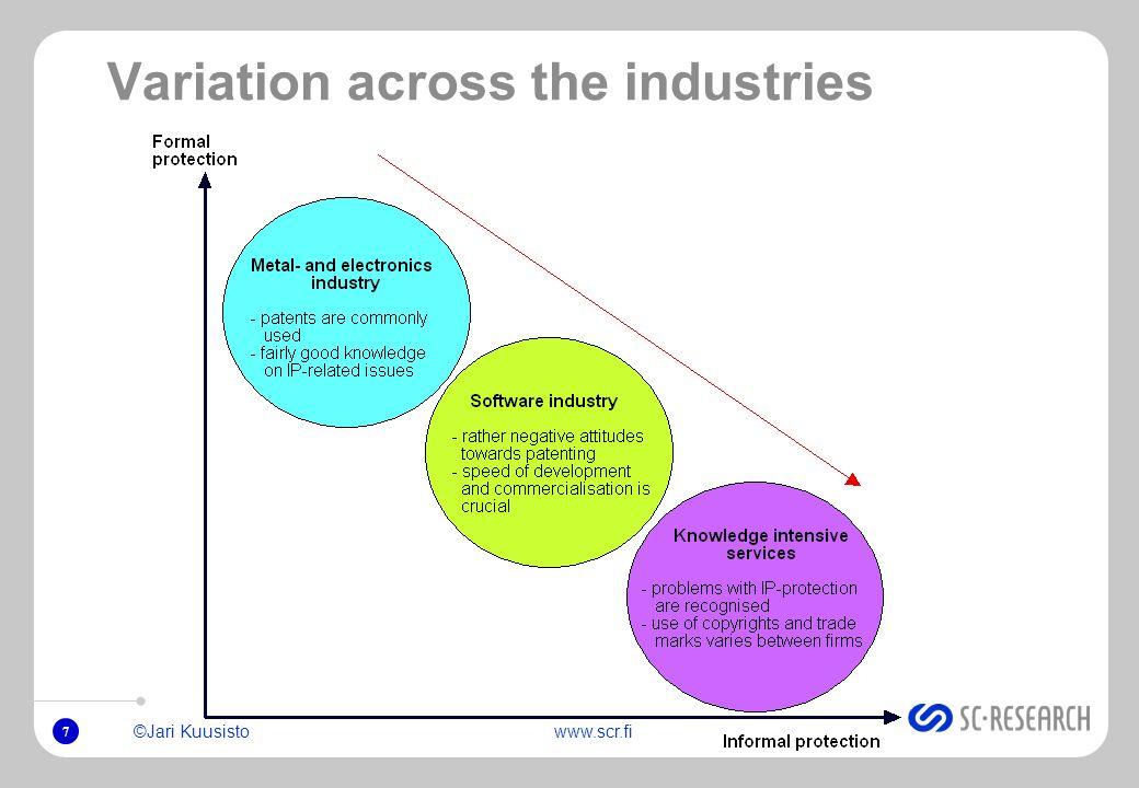 7 ©Jari Kuusistowww.scr.fi Variation across the industries