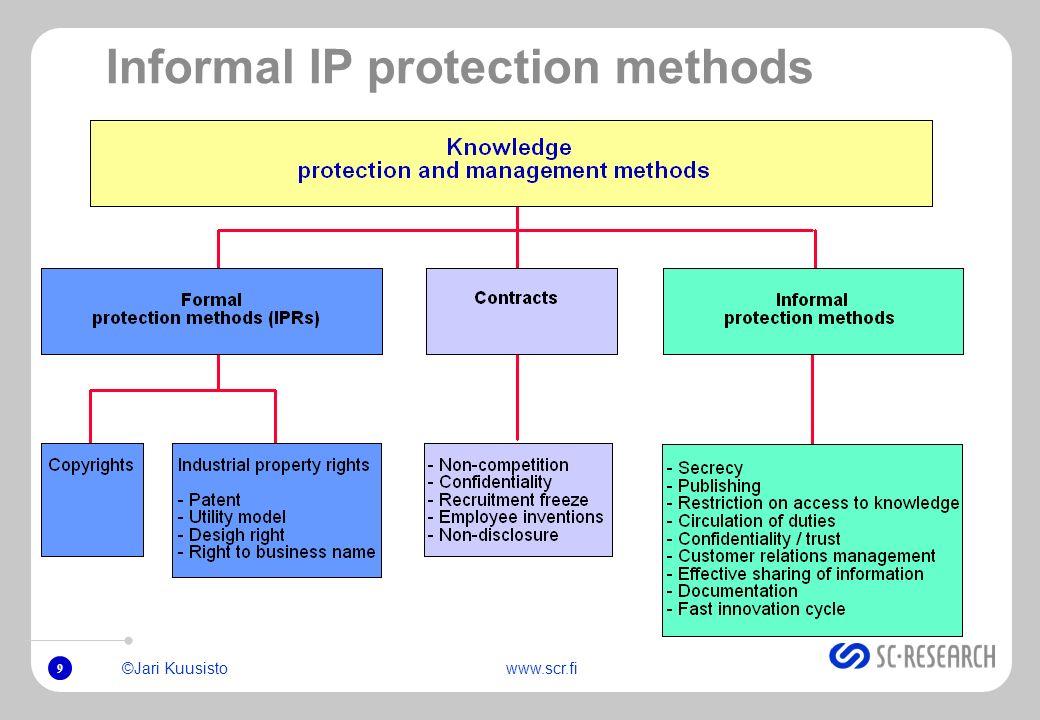 9 ©Jari Kuusistowww.scr.fi Informal IP protection methods