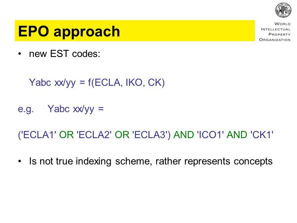EPO approach new EST codes: Yabc xx/yy = f(ECLA, IKO, CK) e.g.