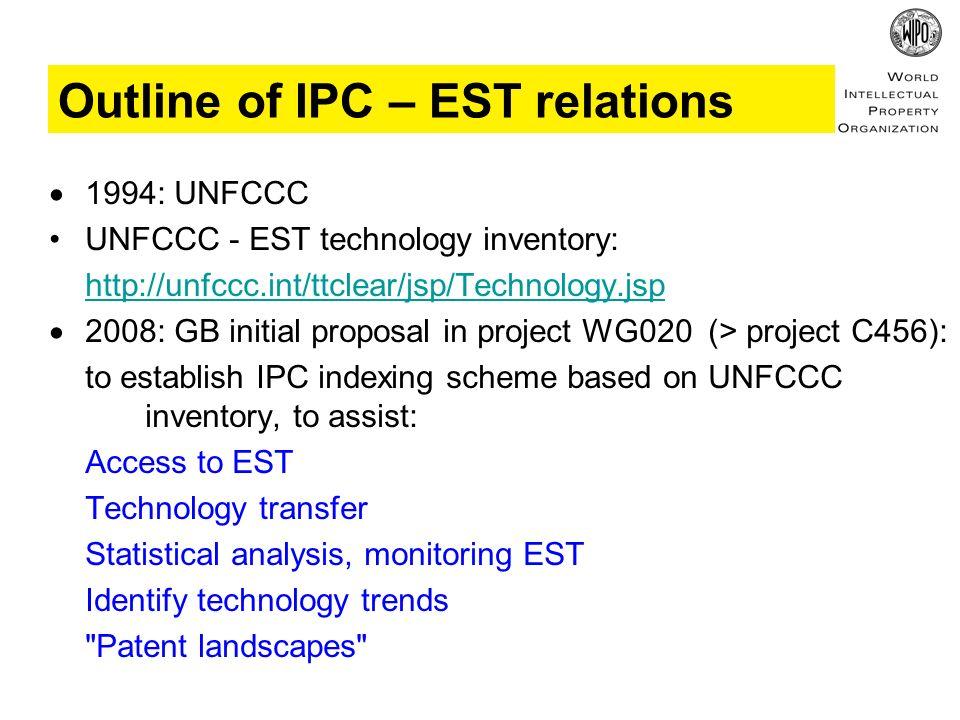 1994: UNFCCC UNFCCC - EST technology inventory: http://unfccc.int/ttclear/jsp/Technology.jsp 2008: GB initial proposal in project WG020 (> project C45