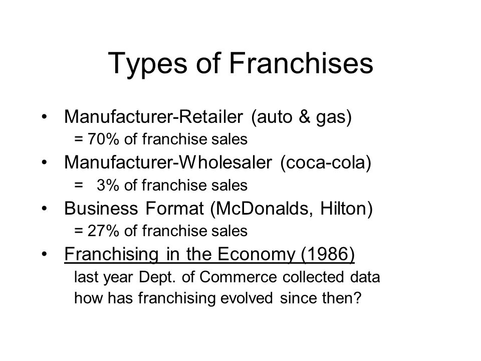 Types of Franchises Manufacturer-Retailer (auto & gas) = 70% of franchise sales Manufacturer-Wholesaler (coca-cola) = 3% of franchise sales Business F