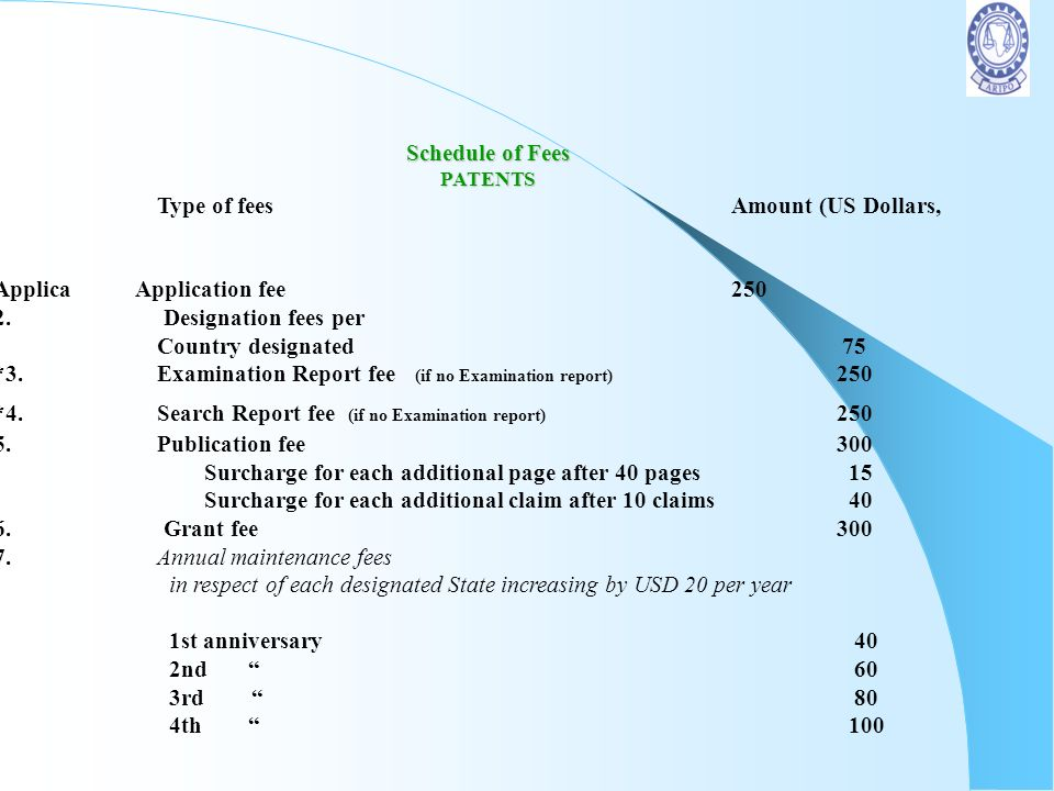 ARIPO Fees Application fees; Application fees; Designation fees; Designation fees; Annual Maintenance fees; Annual Maintenance fees; Grant & Publicati