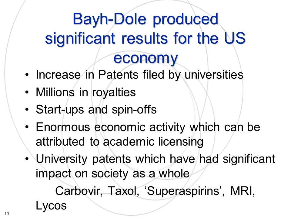 Bayh-Dole produced significant results for the US economy Increase in Patents filed by universities Millions in royalties Start-ups and spin-offs Enormous economic activity which can be attributed to academic licensing University patents which have had significant impact on society as a whole Carbovir, Taxol, Superaspirins, MRI, Lycos 10