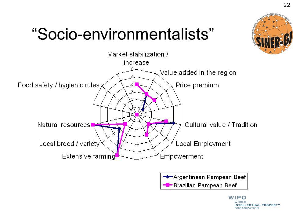 Socio-environmentalists 22