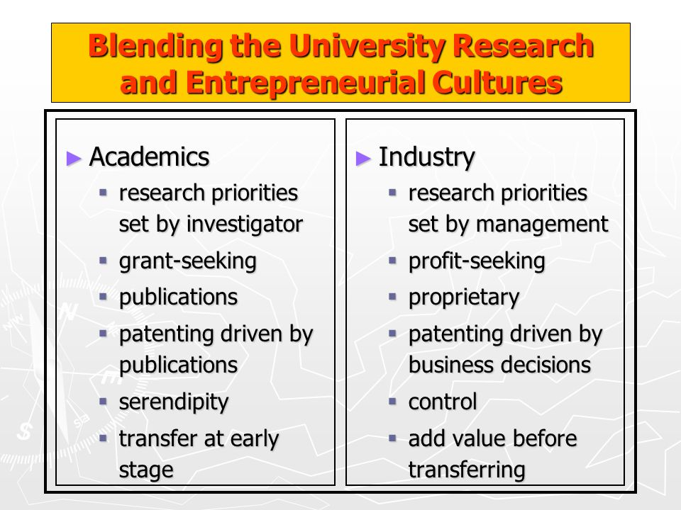 Blending the University Research and Entrepreneurial Cultures Academics Academics research priorities set by investigator research priorities set by i