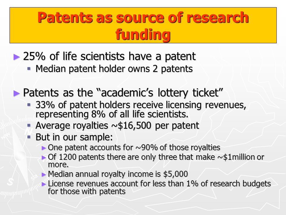 Patents as source of research funding 25% of life scientists have a patent 25% of life scientists have a patent Median patent holder owns 2 patents Me
