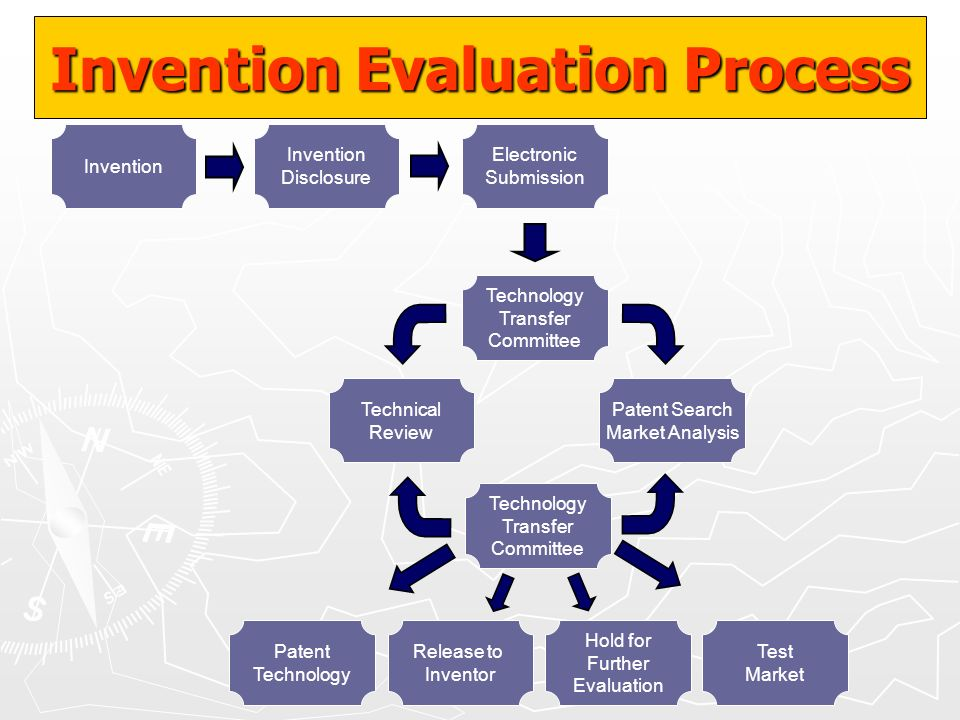 Invention Evaluation Process Invention Disclosure Electronic Submission Technology Transfer Committee Technology Transfer Committee Technical Review P
