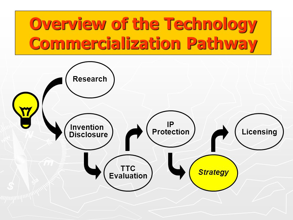 Overview of the Technology Commercialization Pathway Strategy Invention Disclosure TTC Evaluation IP Protection Licensing Research