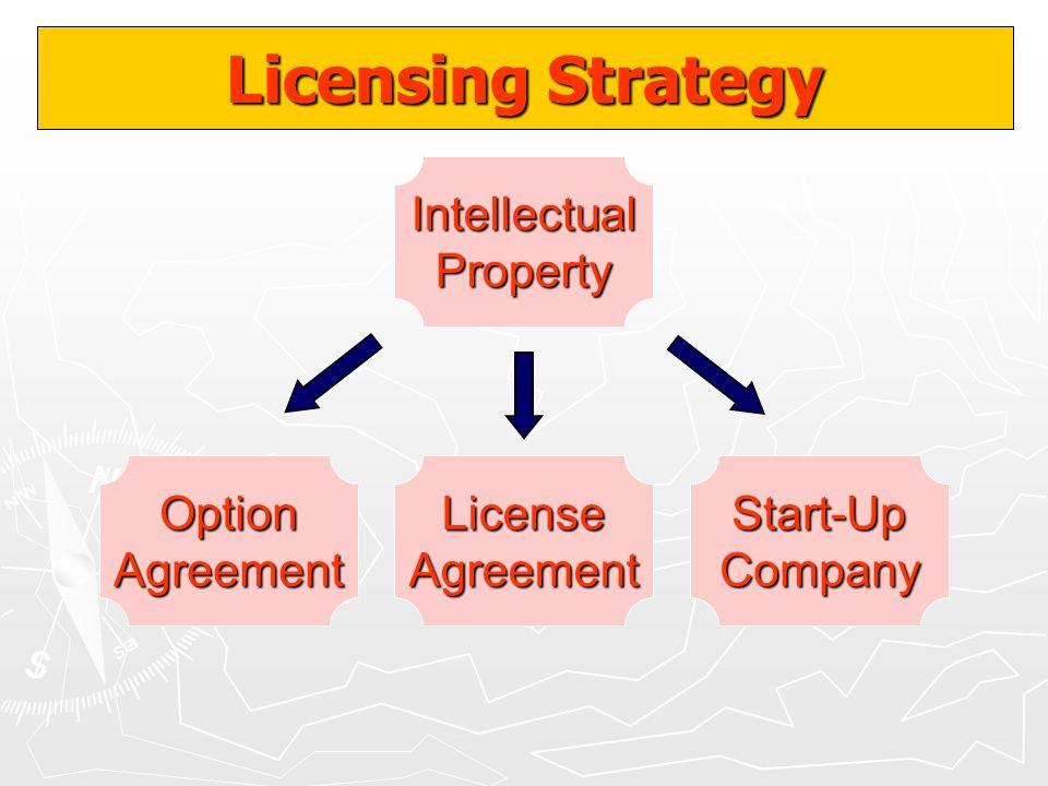 Licensing Strategy IntellectualProperty Start-UpCompanyLicenseAgreementOptionAgreement